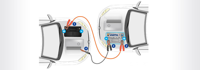 Jump-Starting a Vehicle using a charged VARTA battery