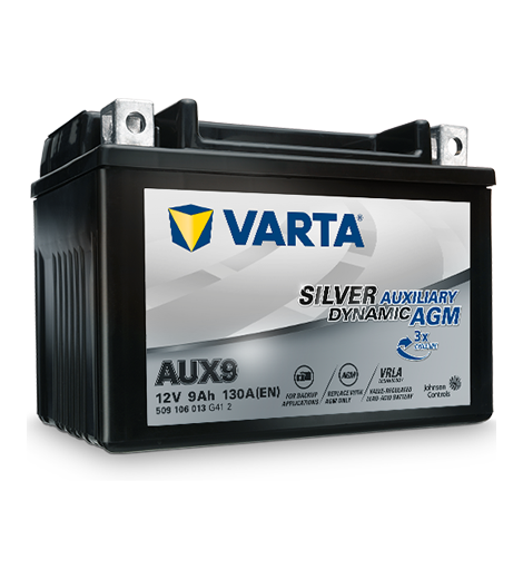 6b14e73762e VARTA® starter batteries: Our product range at a glance, a battery ...