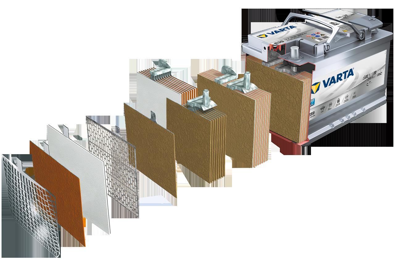 Sección detallada de una batería AGM de VARTA®
