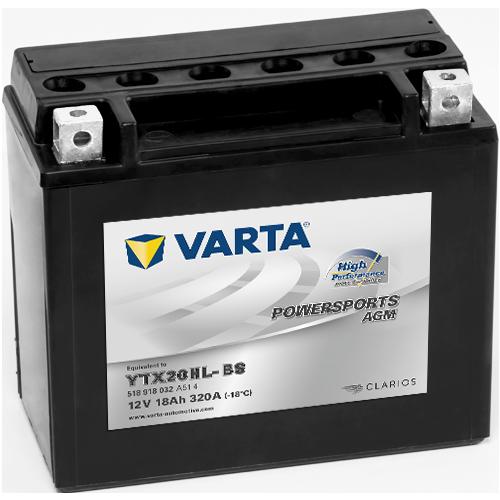 Batteries de démarrage VARTA® : Notre gamme d'un coup d'œil